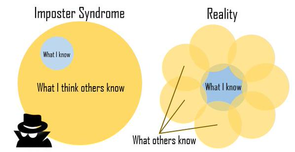 Impostor Syndrome pic